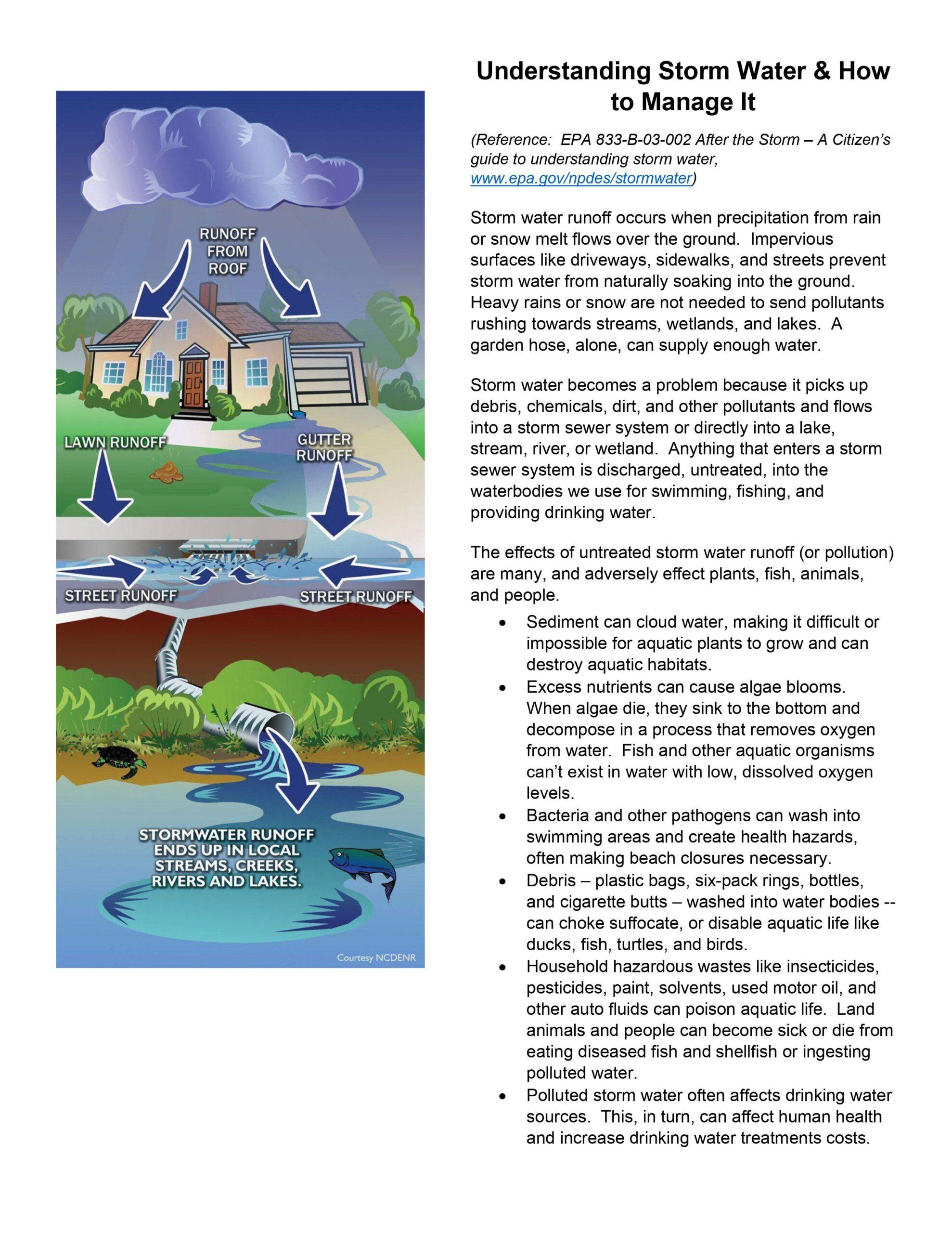 Understanding-Storm-Water